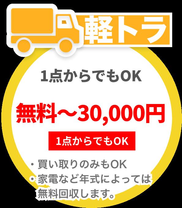 軽トラ1点からでもOK 無料〜30,000円 1点からでもOK ・買い取りのみもOK ・家電など年式によっては無料回収します。